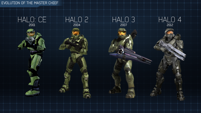 There's More to Halo- The Master Chief Collection than Initially Believed