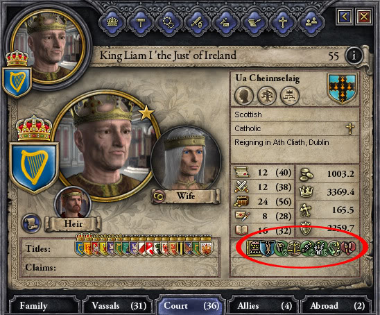Crusader Kings 2 Traits